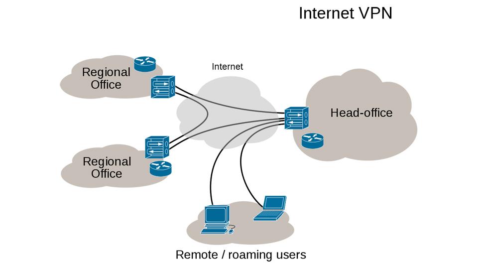 VPN for starters